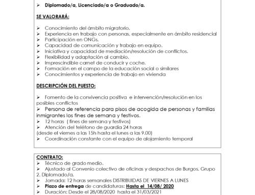 Ofertas de empleo en Asociación Burgos Acoge